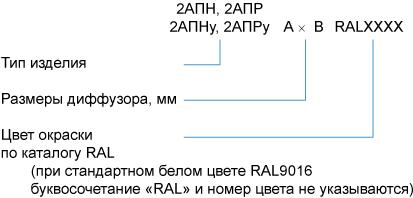 Система обозначений 2АПН, 2АПР