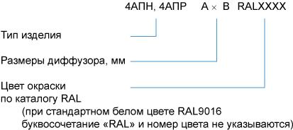 Система обозначений 4АПН, 4АПР