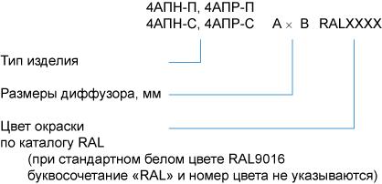 Система обозначений 4АПН-П, 4АПН-С