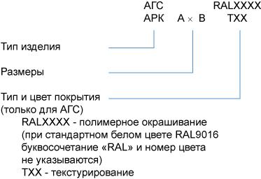Инерционные решётки АГС, АРК