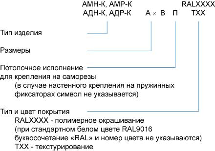 Решётки с поворотными жалюзи АМН, АМР, АДН, АДР, АМН-К, АМР-К, АДН-К, АДР-К