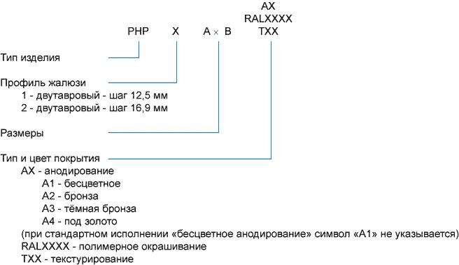 Напольные решётки РНБ, РНР