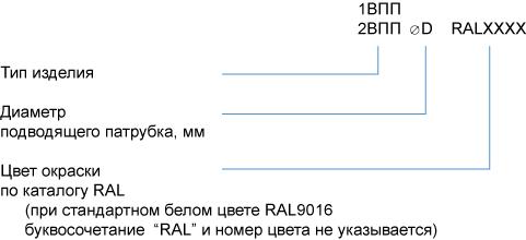 Система обозначений воздухораспределителей 1ВПП, 2ВПП