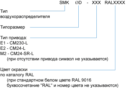 Система обозначений воздухораспределителей сопловых SMK