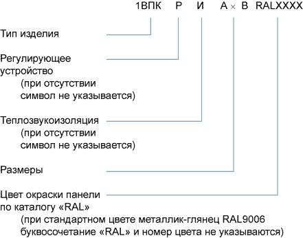 Панельные «Генератор комфорта» 1ВПК
