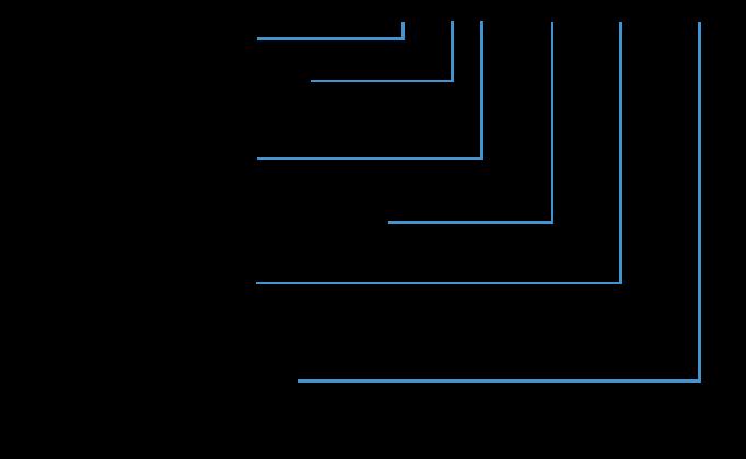 Панельные воздухораспределители перфорированные 3СПП