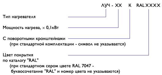 Система обозначений инфракрасных обогревателей «Луч»