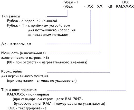 Система обозначений завес Рубеж