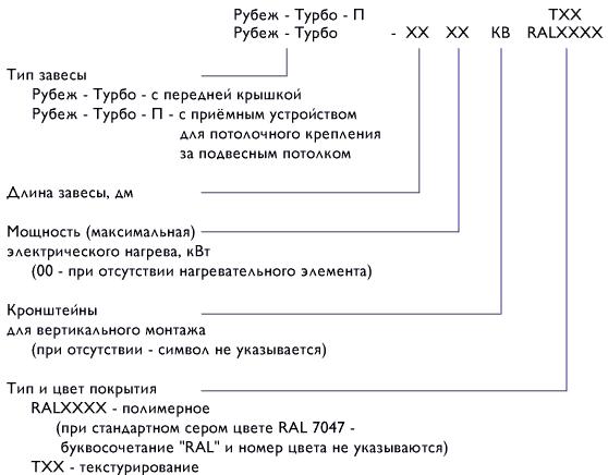 Система обозначений завес Рубеж-Турбо