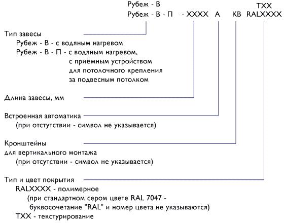 Система обозначений завес Рубеж - В