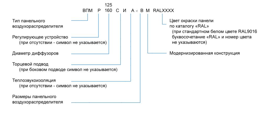 Панельные воздухораспределители ВПМ125 М, ВПМ160 М
