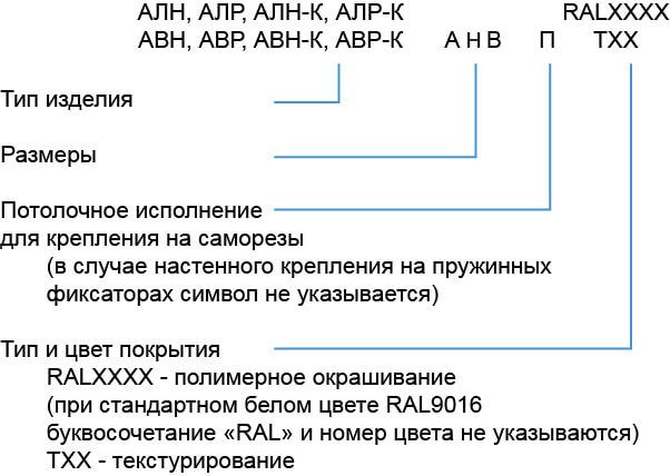 Решётки с фиксированными жалюзи АЛН, АЛР, АВН, АВР, АЛН-К, АЛР-К, АВН-К, АВР-К