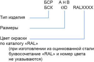 Защитные решётки БСР, БСК