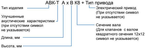 Алюминиевый воздушный клапан АВК-Т с улучшенными акустическими характеристиками