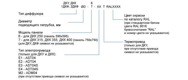 Диффузоры конические с термоприводом ДКУ-Т