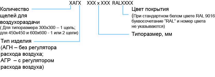 Диффузоры с заглушенной центральной вставкой АГН, АГР