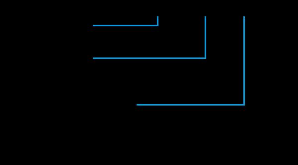 Клапаны с подогревом для круглых воздуховодов КВК-НС