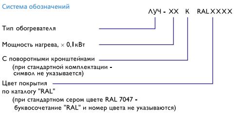 """Панельные инфракрасные обогреватели """"Луч"""""""