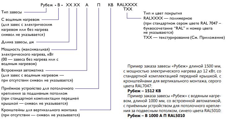 """Воздушные завесы """"Рубеж-В"""""""